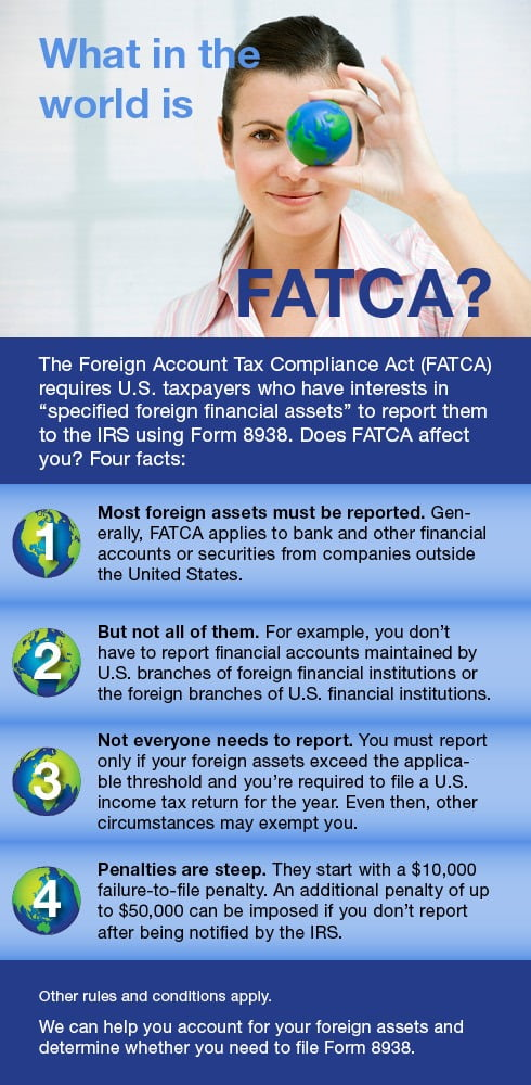 What In The World Is Fatca Margolin Winer Evens Llp