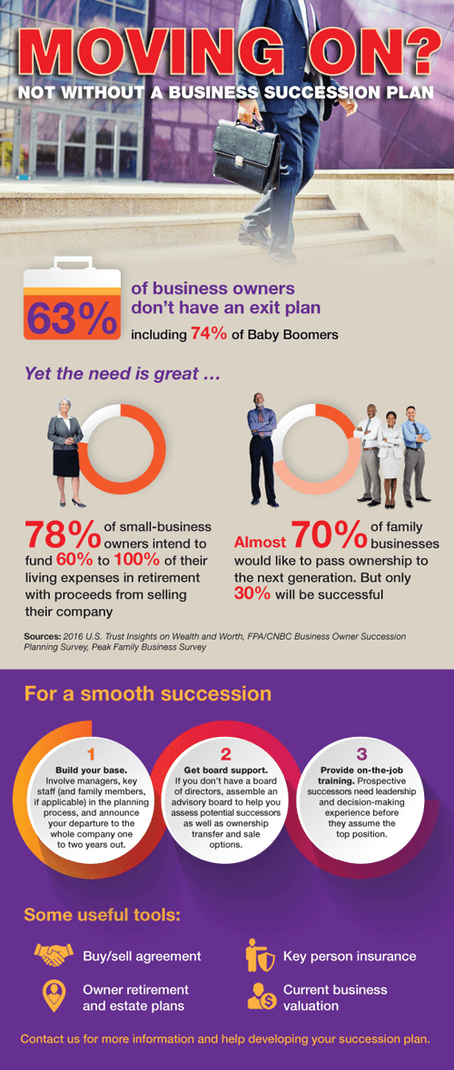 small business succession planning
